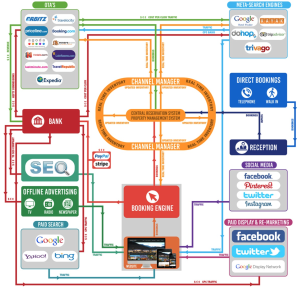 ecosistema_distribuzione