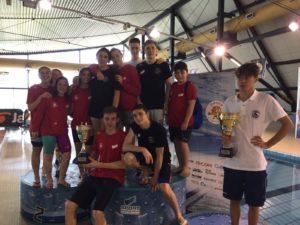 sport management Atleti Lombardi